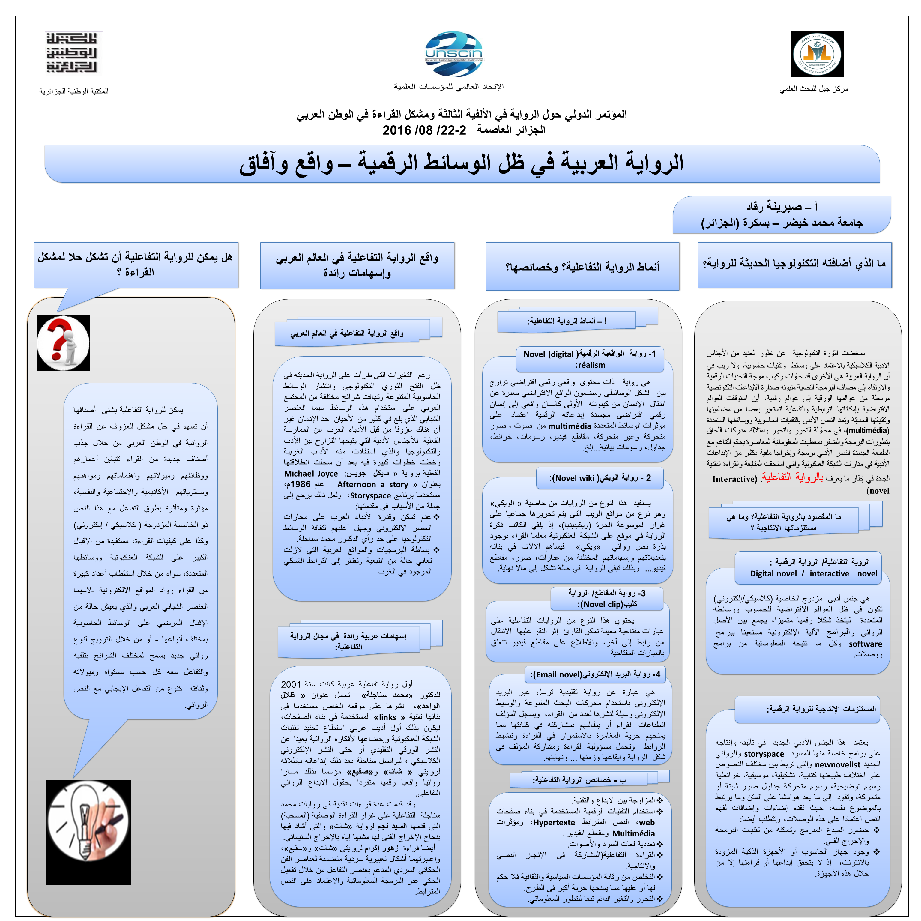 الرواية العربية واقع وآفاق pdf
